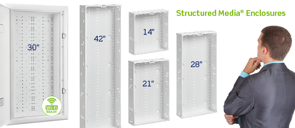 Choosing The Right Size Structured Media Enclosure Network