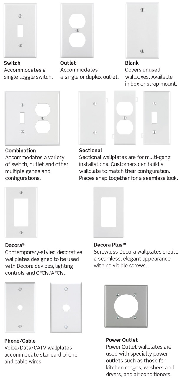 Tech Talk Wallplates More Than Meets The Eye Home Improvement Catv Wiring Data And Basement Leviton Wallplate Configurations