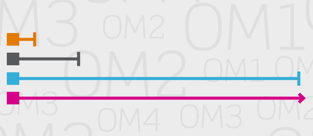 Understanding Distance Limits with Multimode Fiber