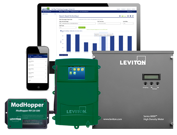 Leviton VerifEye Bundle