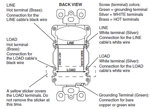 afci install diagram leviton gfci outlet wiring diagram wiring diagram and schematic GFCI Breaker Wiring Diagram at crackthecode.co